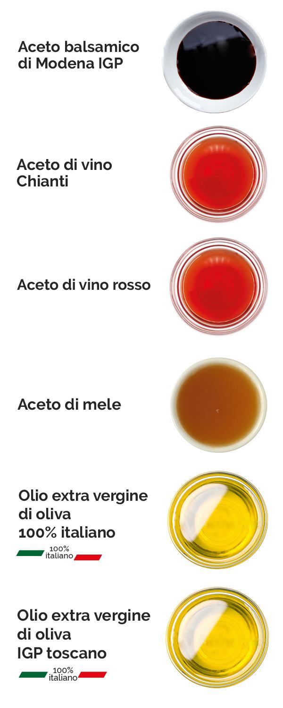 condimenti-classici_intavola_mobile