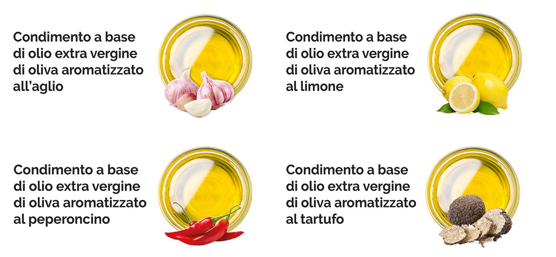 condimenti_aromatizzati_intavola_desktop