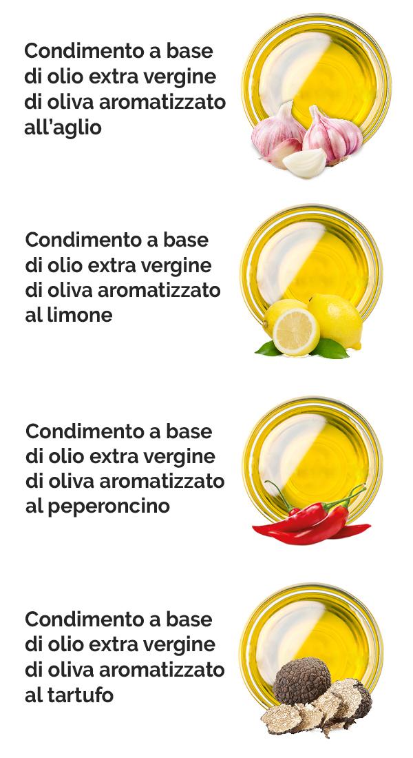 condimenti_aromatizzati_intavola_mobile
